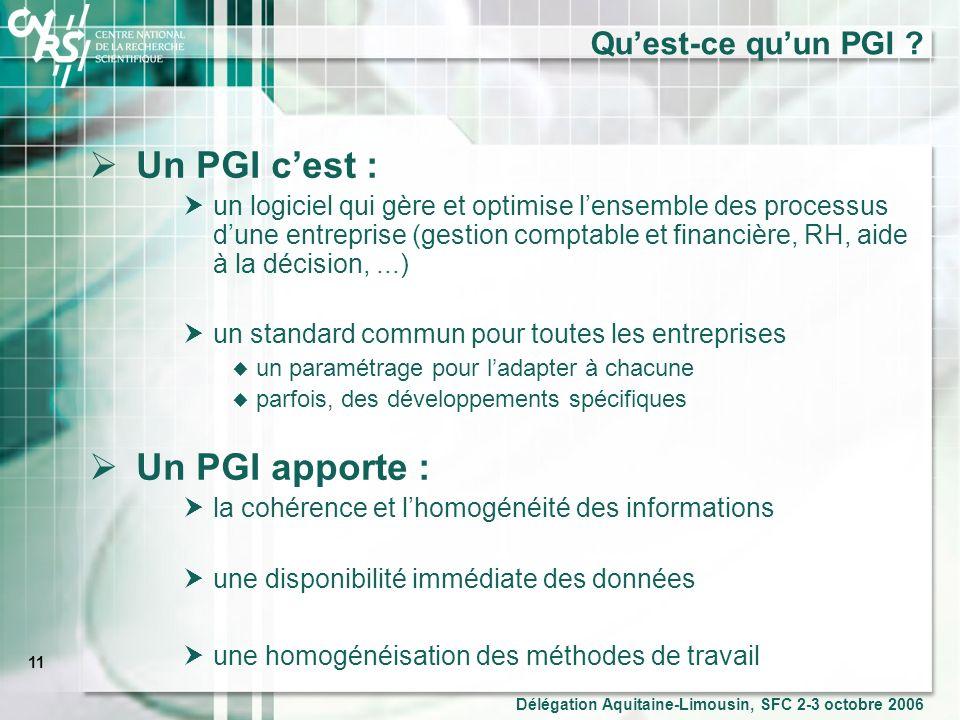 Un PGI c'est : Un PGI apporte : Qu'est-ce qu'un PGI