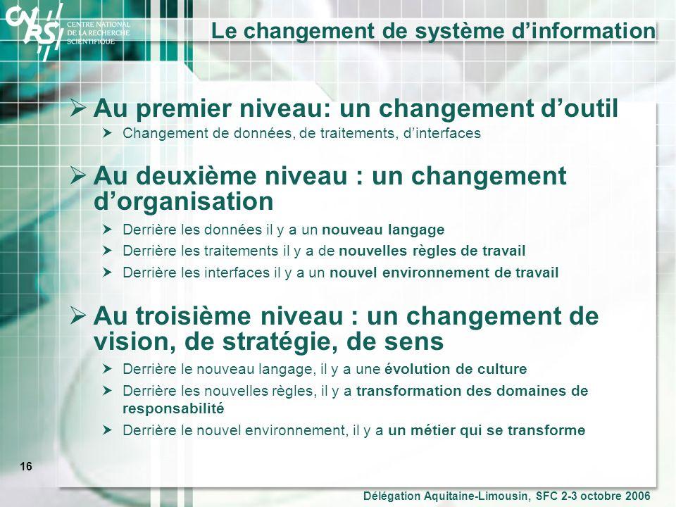 Le changement de système d'information