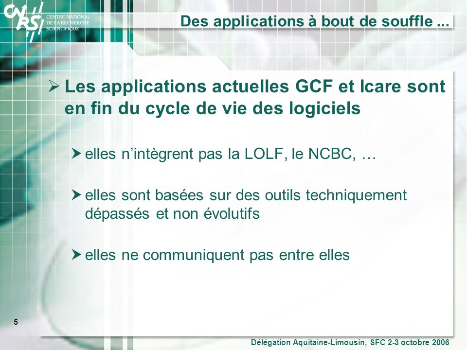 Des applications à bout de souffle ...