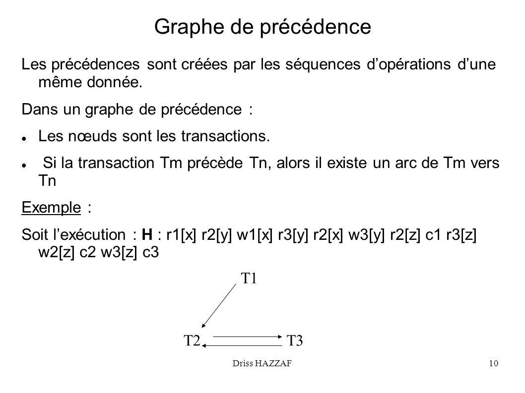 Graphe de précédence Les précédences sont créées par les séquences d'opérations d'une même donnée.