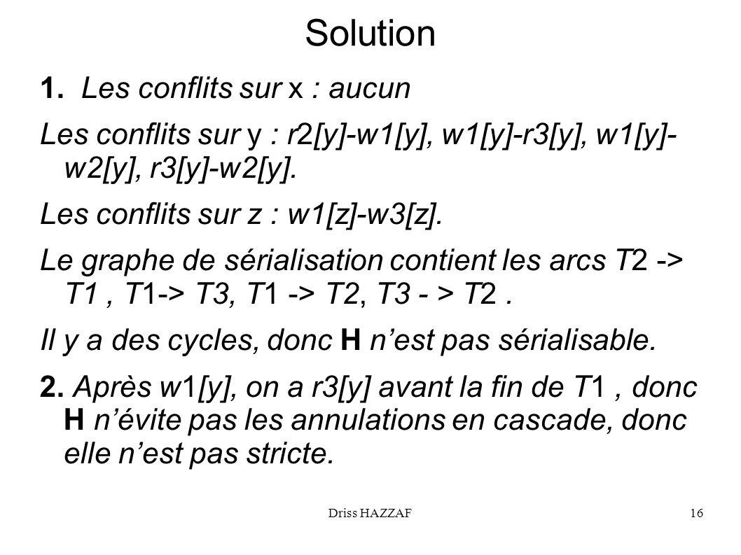 Solution 1. Les conflits sur x : aucun