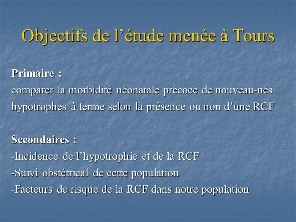 Objectifs de l'étude menée à Tours