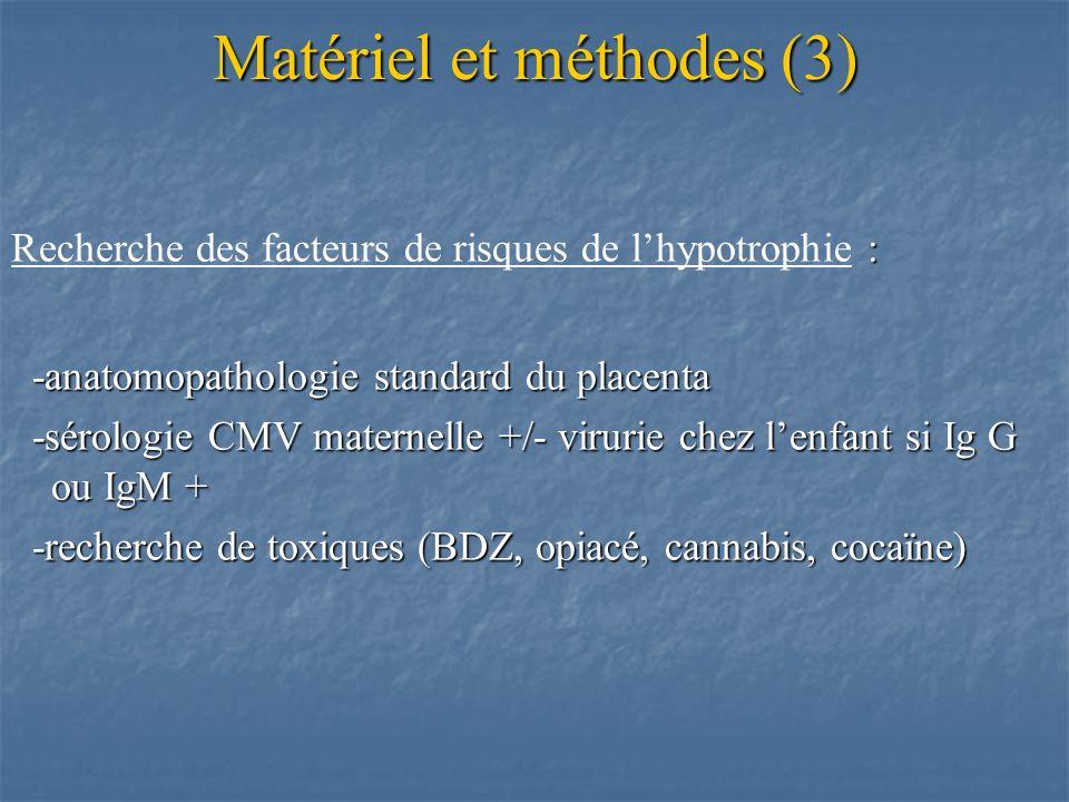 Matériel et méthodes (3)