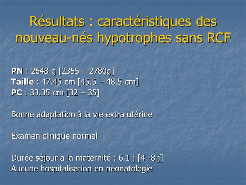 Résultats : caractéristiques des nouveau-nés hypotrophes sans RCF