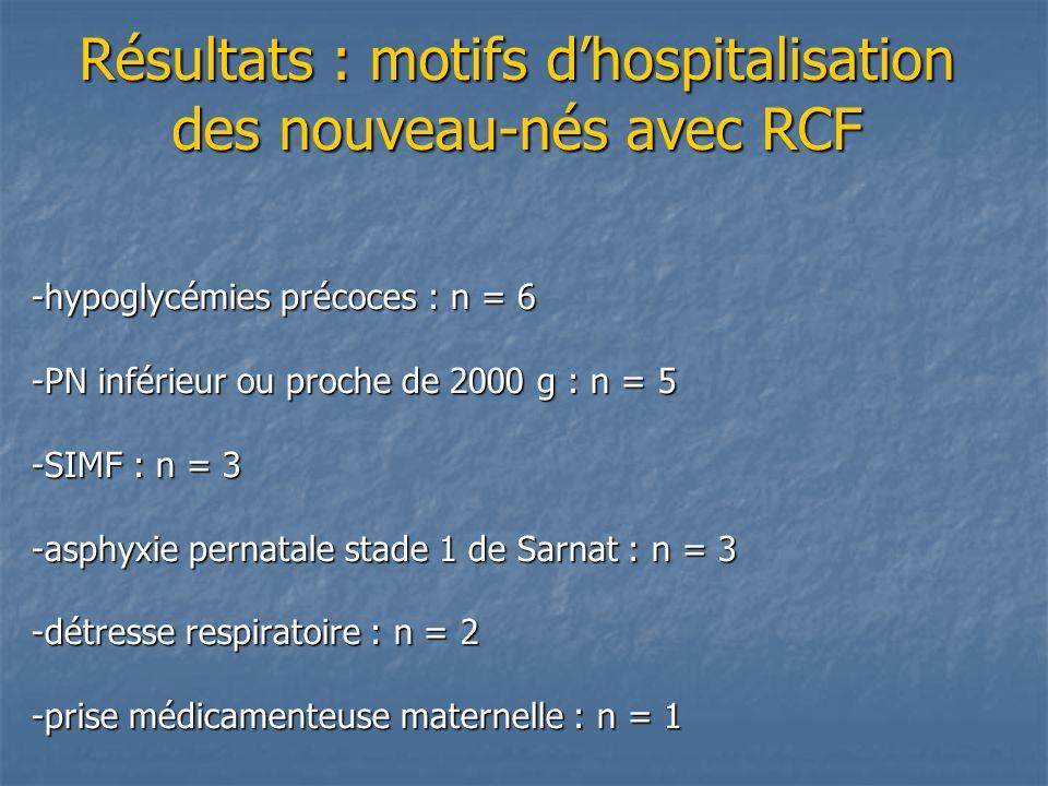 Résultats : motifs d'hospitalisation des nouveau-nés avec RCF