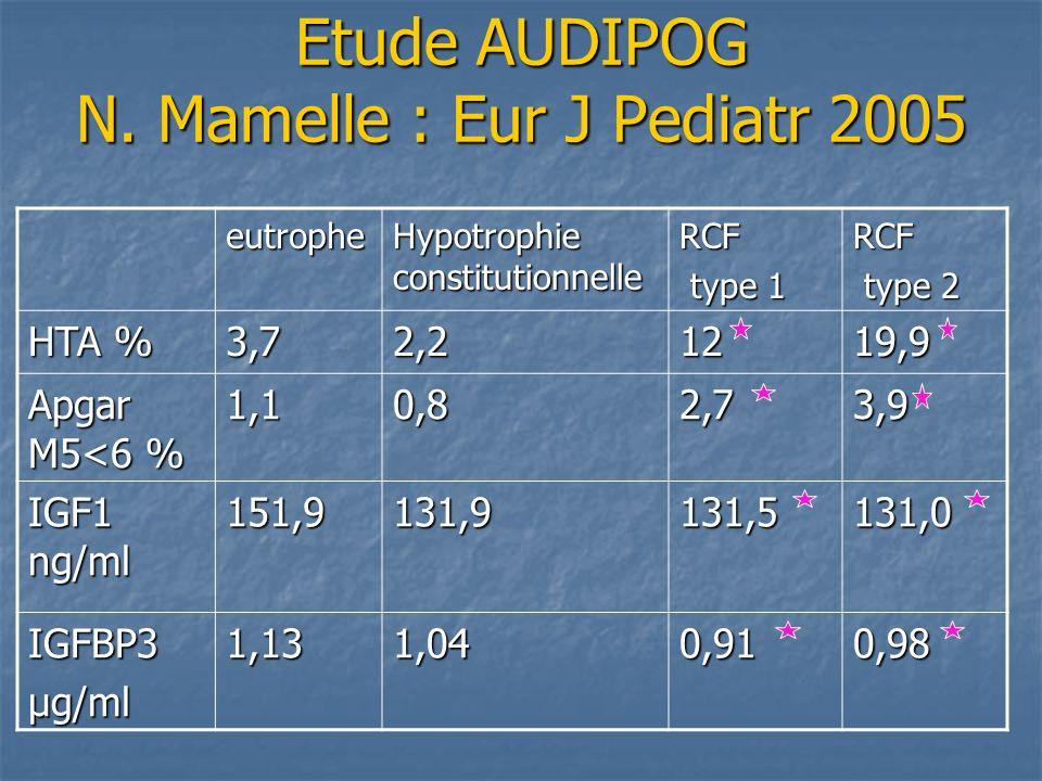 Etude AUDIPOG N. Mamelle : Eur J Pediatr 2005