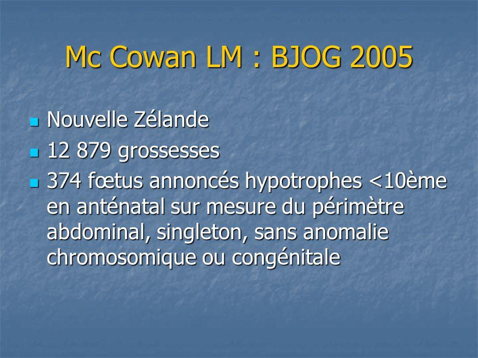 Mc Cowan LM : BJOG 2005 Nouvelle Zélande 12 879 grossesses