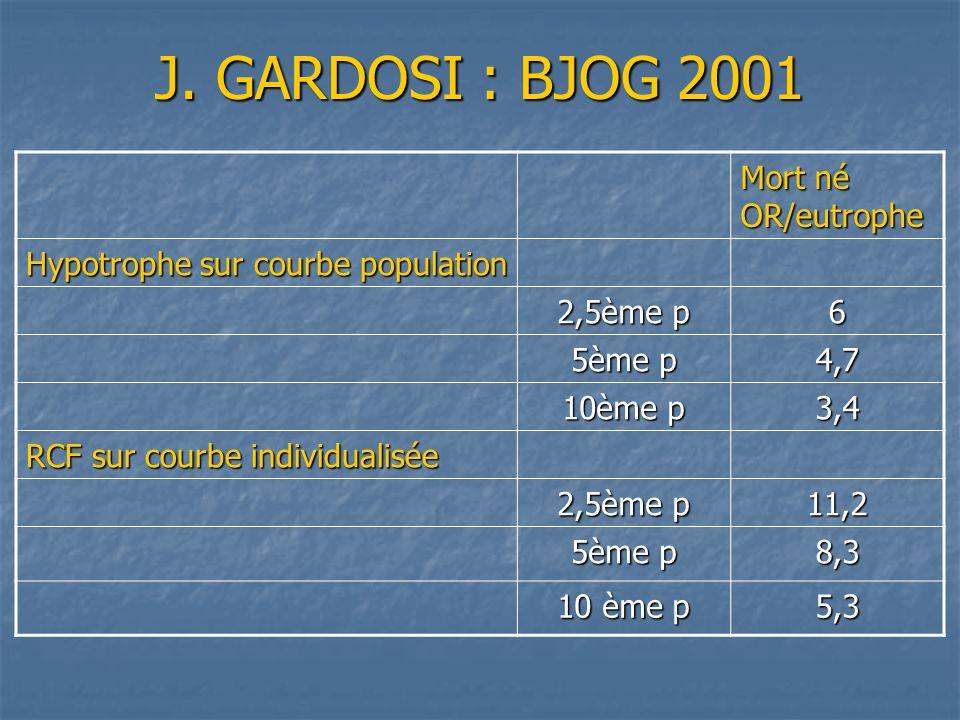 J. GARDOSI : BJOG 2001 Mort né OR/eutrophe