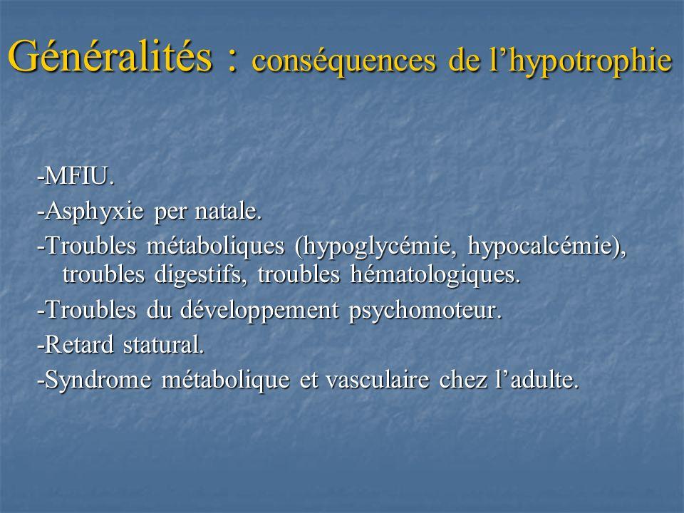 Généralités : conséquences de l'hypotrophie