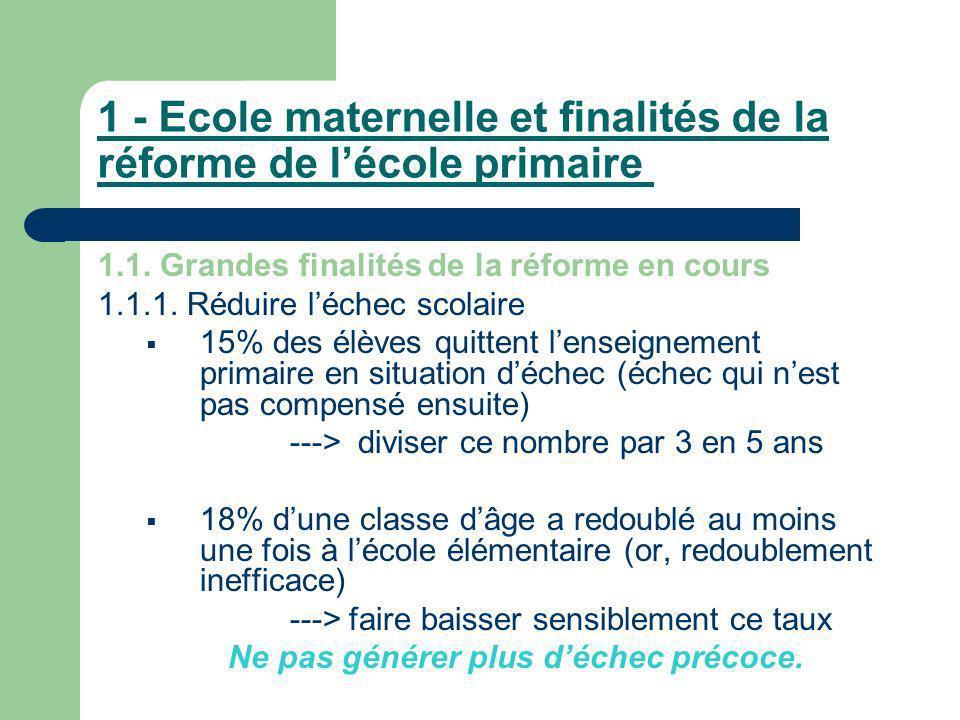1 - Ecole maternelle et finalités de la réforme de l'école primaire
