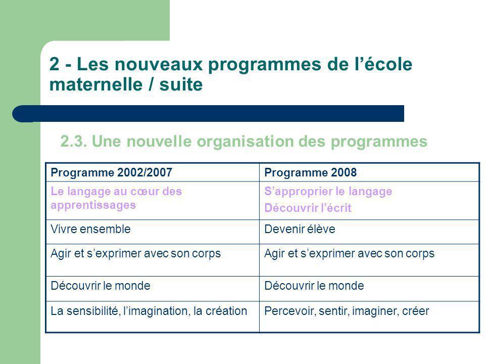 2 - Les nouveaux programmes de l'école maternelle / suite