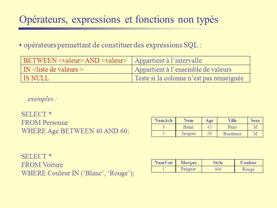 Opérateurs, expressions et fonctions non typés