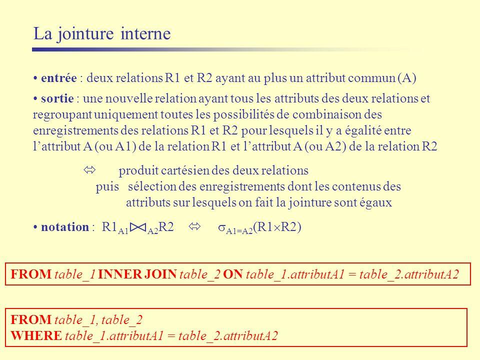 La jointure interne entrée : deux relations R1 et R2 ayant au plus un attribut commun (A)