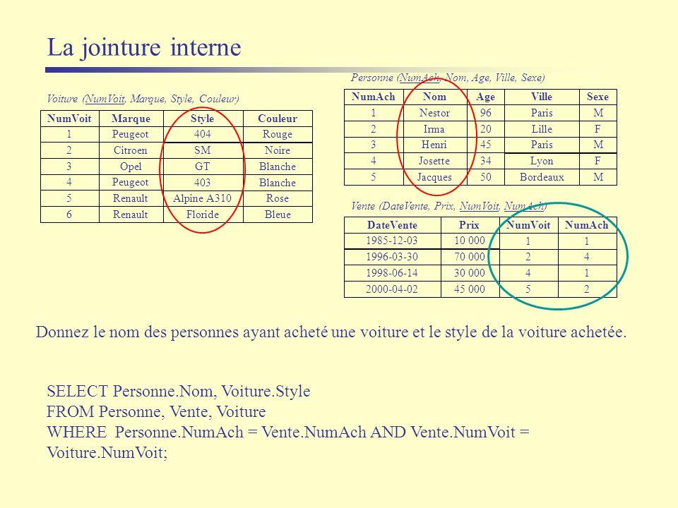 La jointure interne Personne (NumAch, Nom, Age, Ville, Sexe) Voiture (NumVoit, Marque, Style, Couleur)