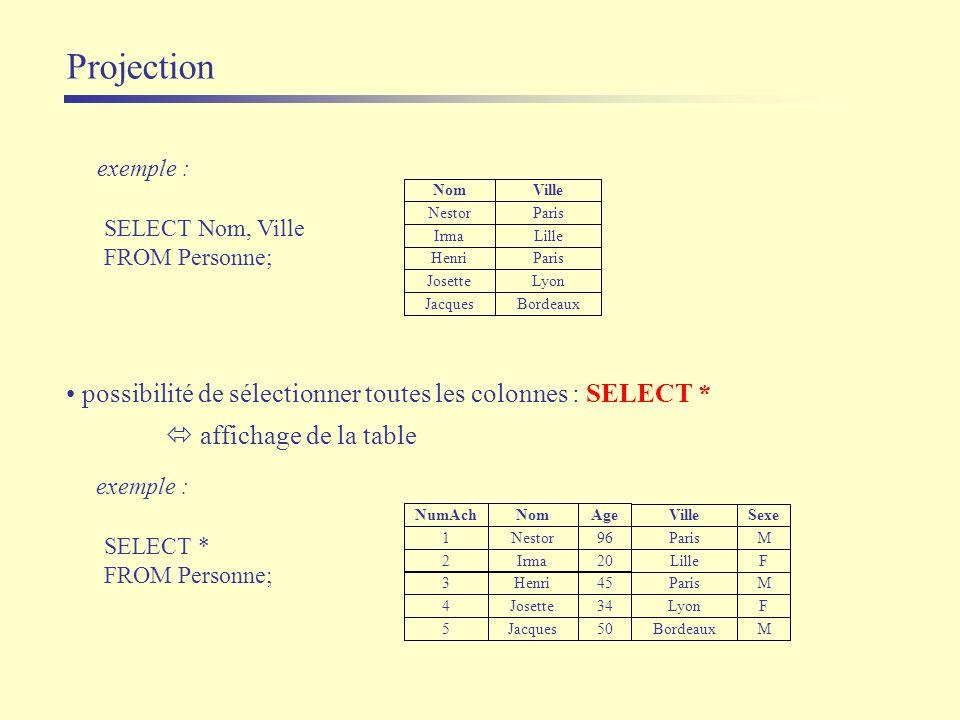 Projection possibilité de sélectionner toutes les colonnes : SELECT *