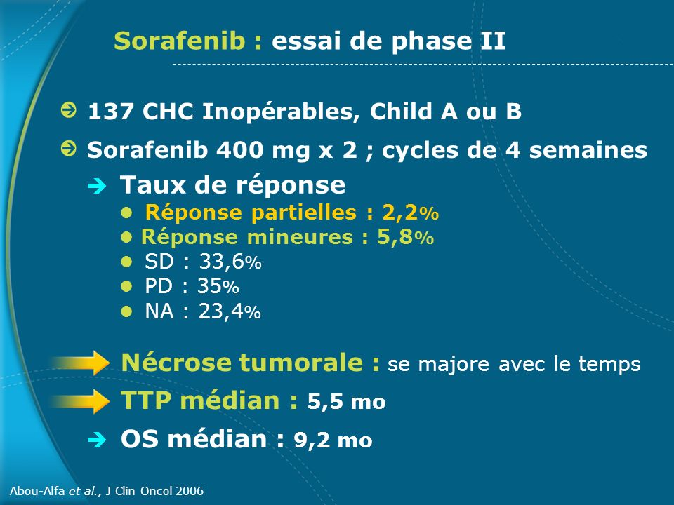Sorafenib : essai de phase II