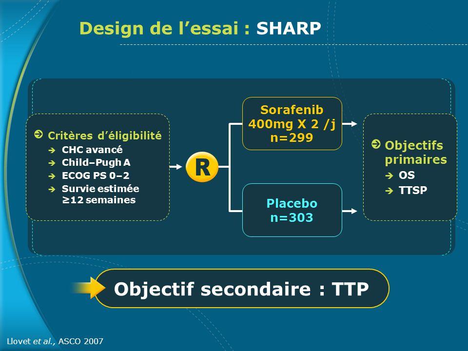 Objectif secondaire : TTP