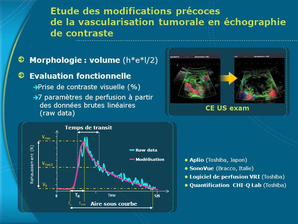 Etude des modifications précoces de la vascularisation tumorale en échographie de contraste
