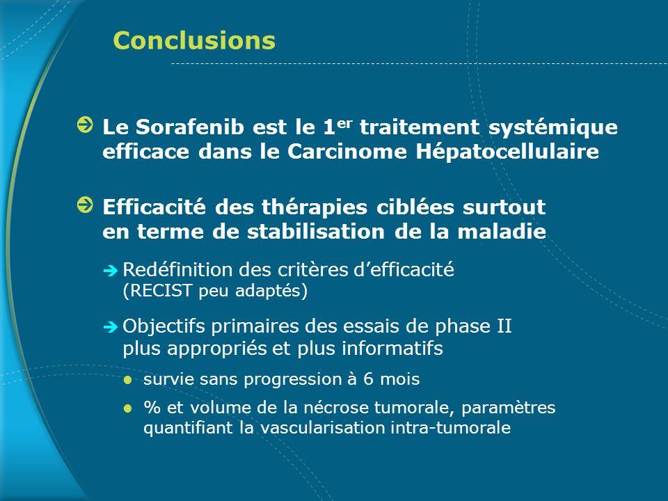 Conclusions Le Sorafenib est le 1er traitement systémique efficace dans le Carcinome Hépatocellulaire.