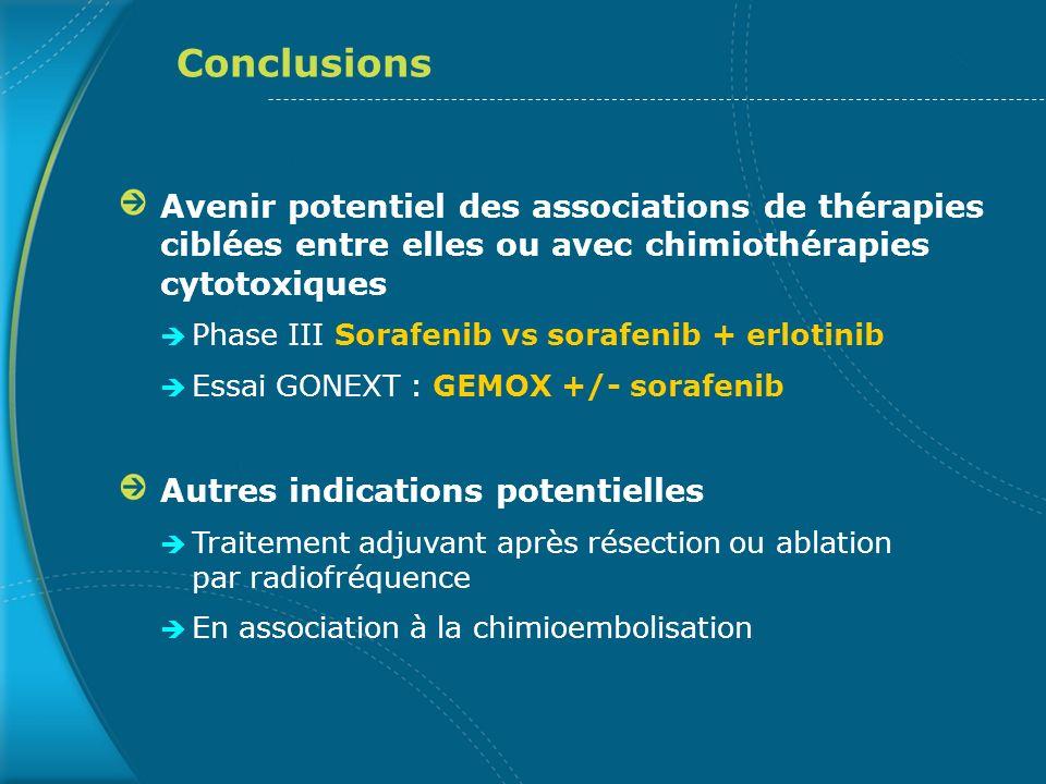 Conclusions Avenir potentiel des associations de thérapies ciblées entre elles ou avec chimiothérapies cytotoxiques.