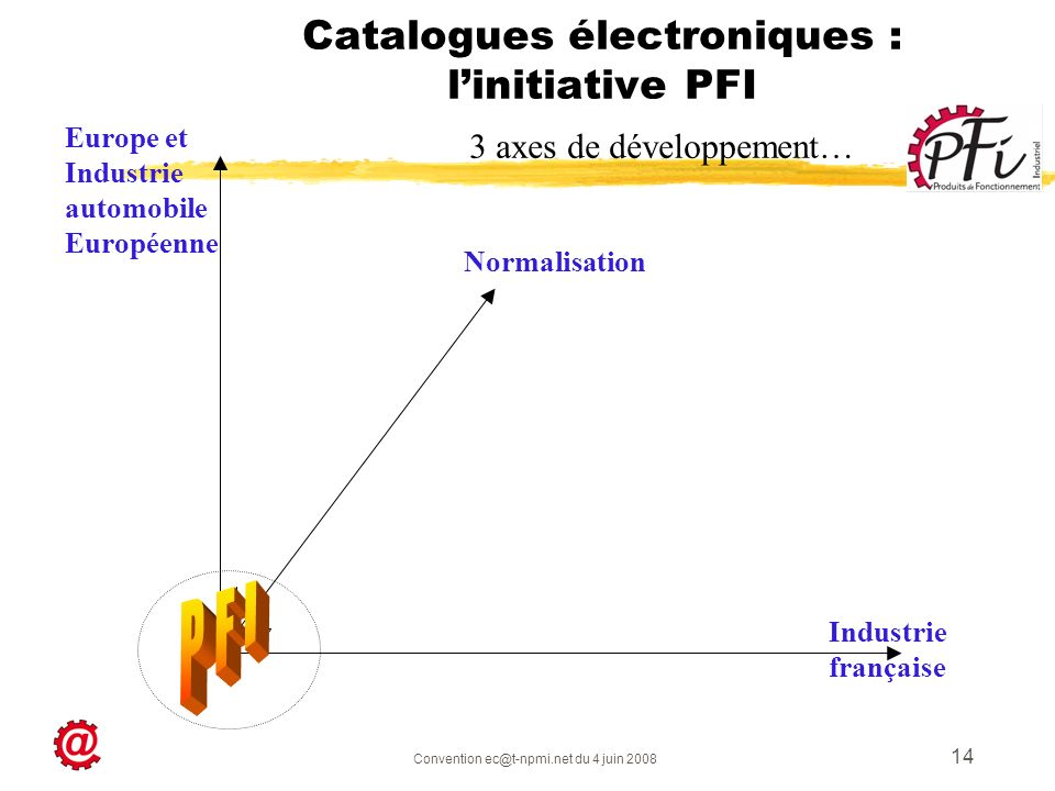 Catalogues électroniques : l'initiative PFI
