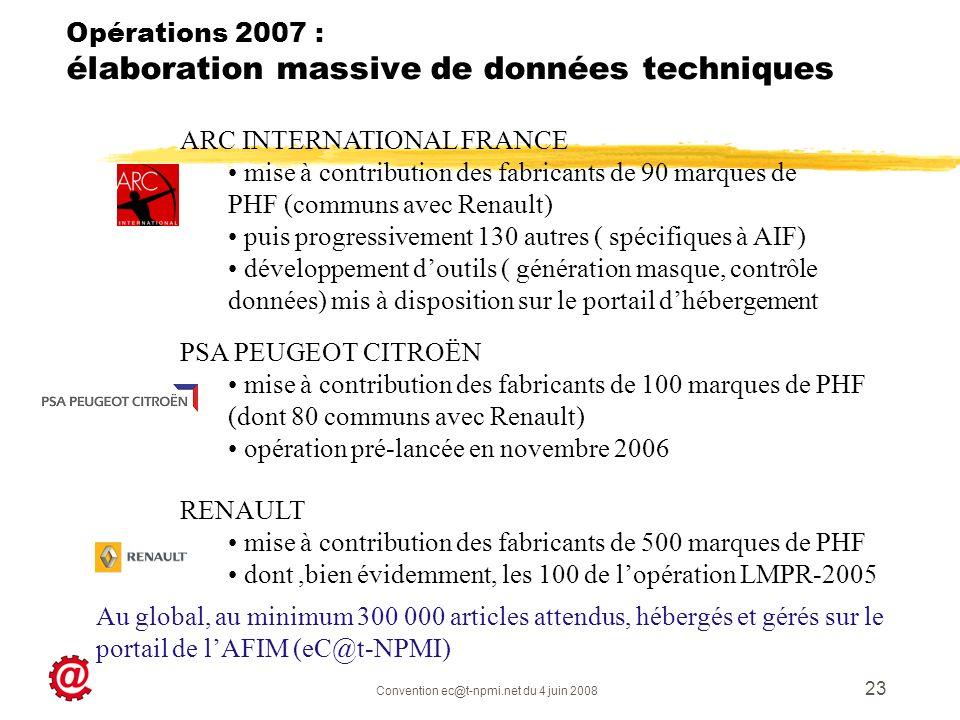 Opérations 2007 : élaboration massive de données techniques
