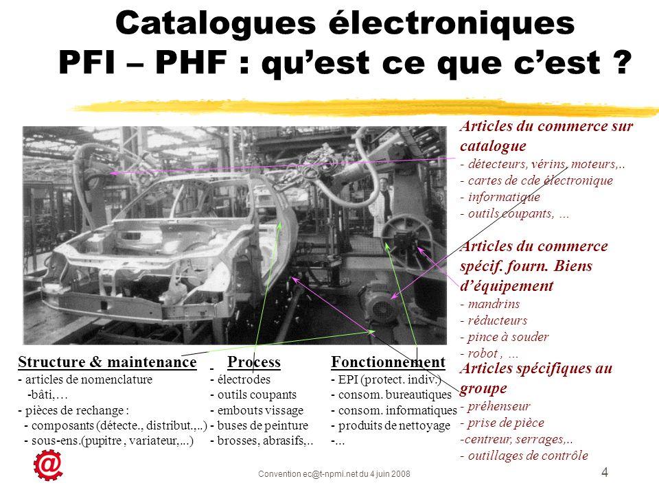 Catalogues électroniques PFI – PHF : qu'est ce que c'est