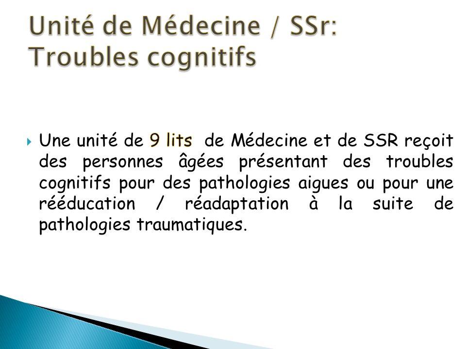 Unité de Médecine / SSr: Troubles cognitifs