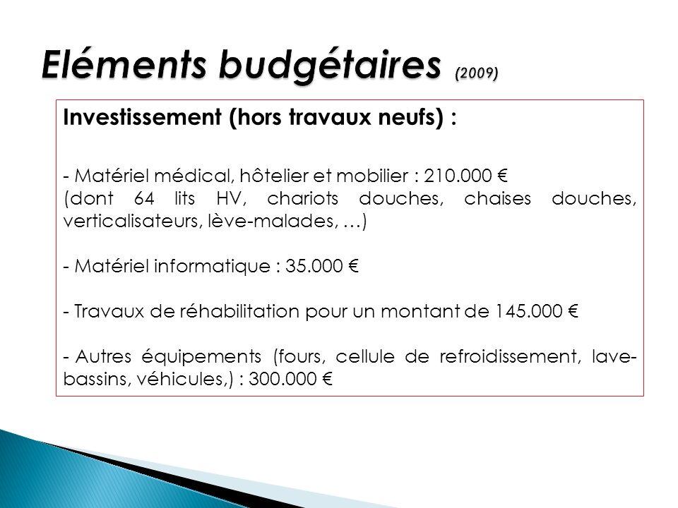 Eléments budgétaires (2009)