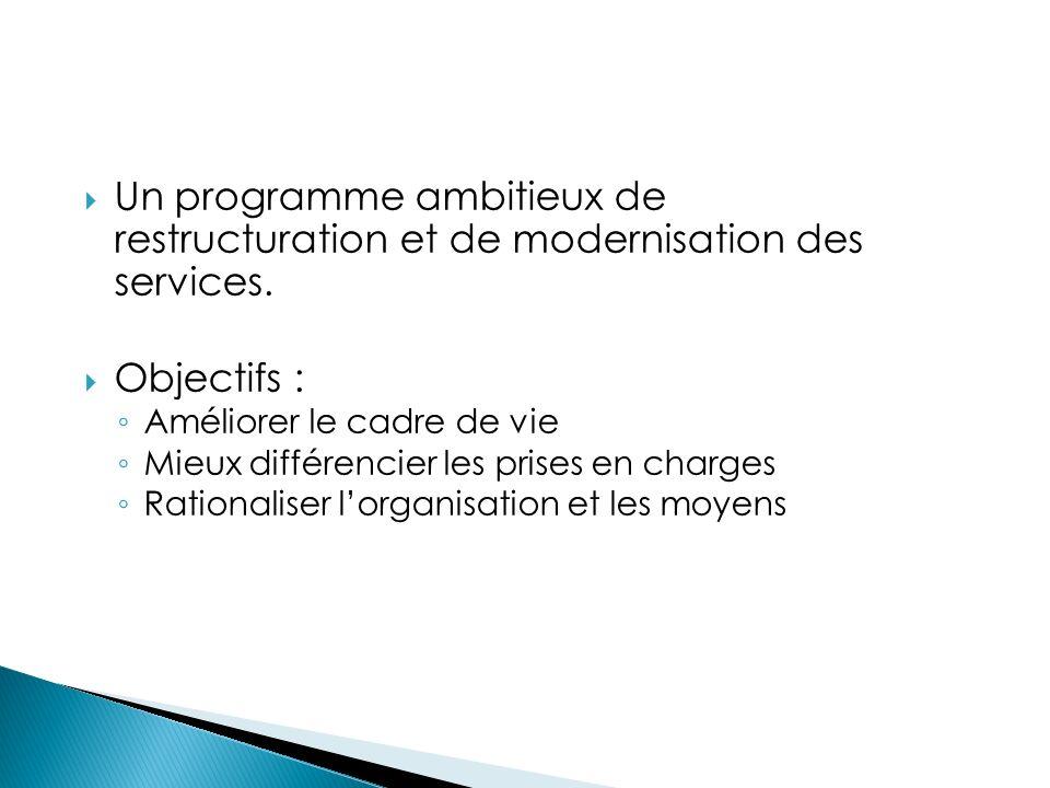 Un programme ambitieux de restructuration et de modernisation des services.