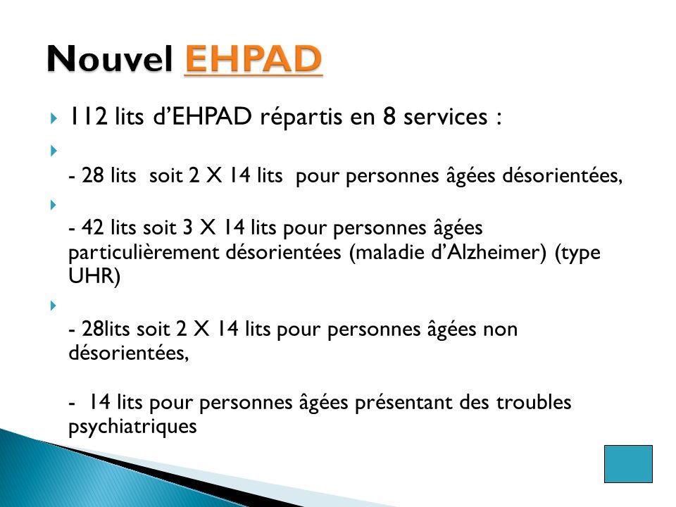 Nouvel EHPAD 112 lits d'EHPAD répartis en 8 services :