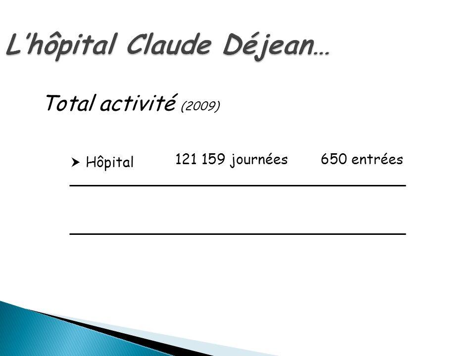 L'hôpital Claude Déjean…