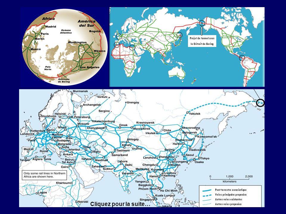 Quelques grands projets à l'échelle eurasiatique