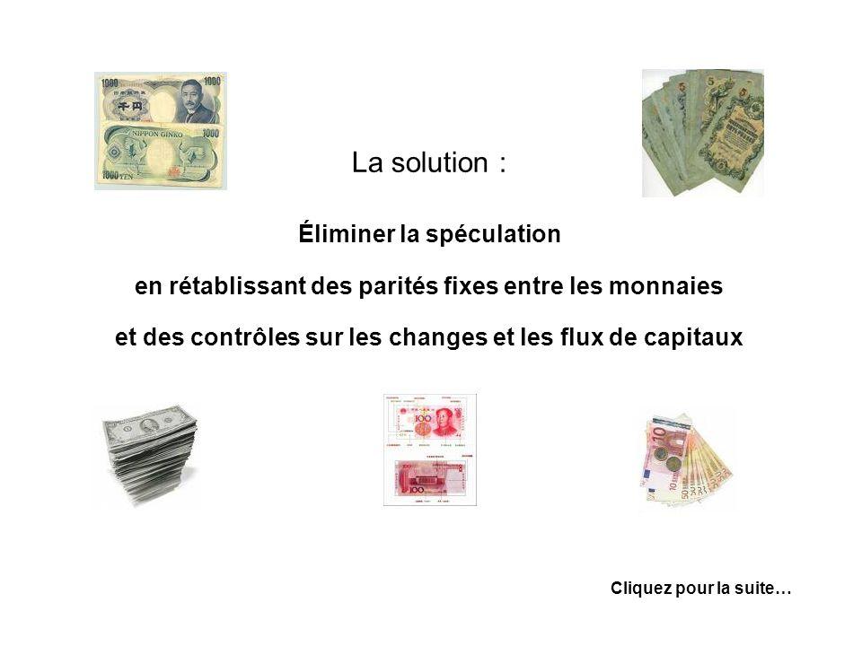 La solution : Éliminer la spéculation