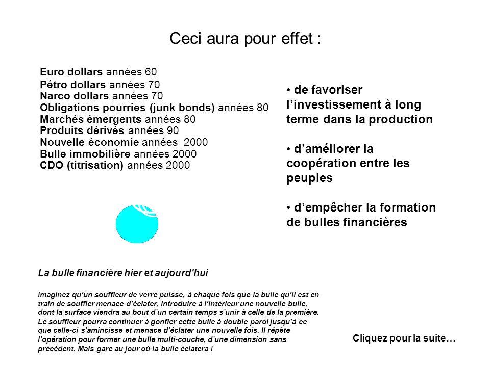 Ceci aura pour effet : Euro dollars années 60. Pétro dollars années 70. de favoriser l'investissement à long terme dans la production.
