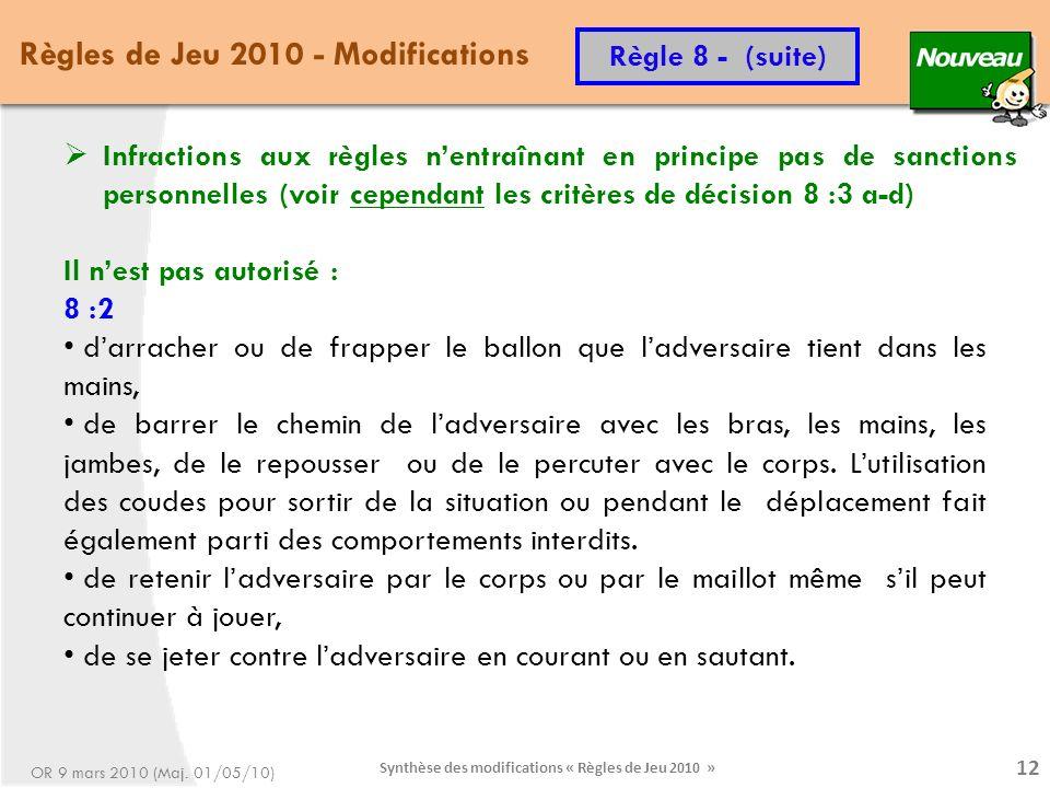 Synth se des modifications r gles de jeu 2010 ppt - Peut on se doucher pendant les regles ...