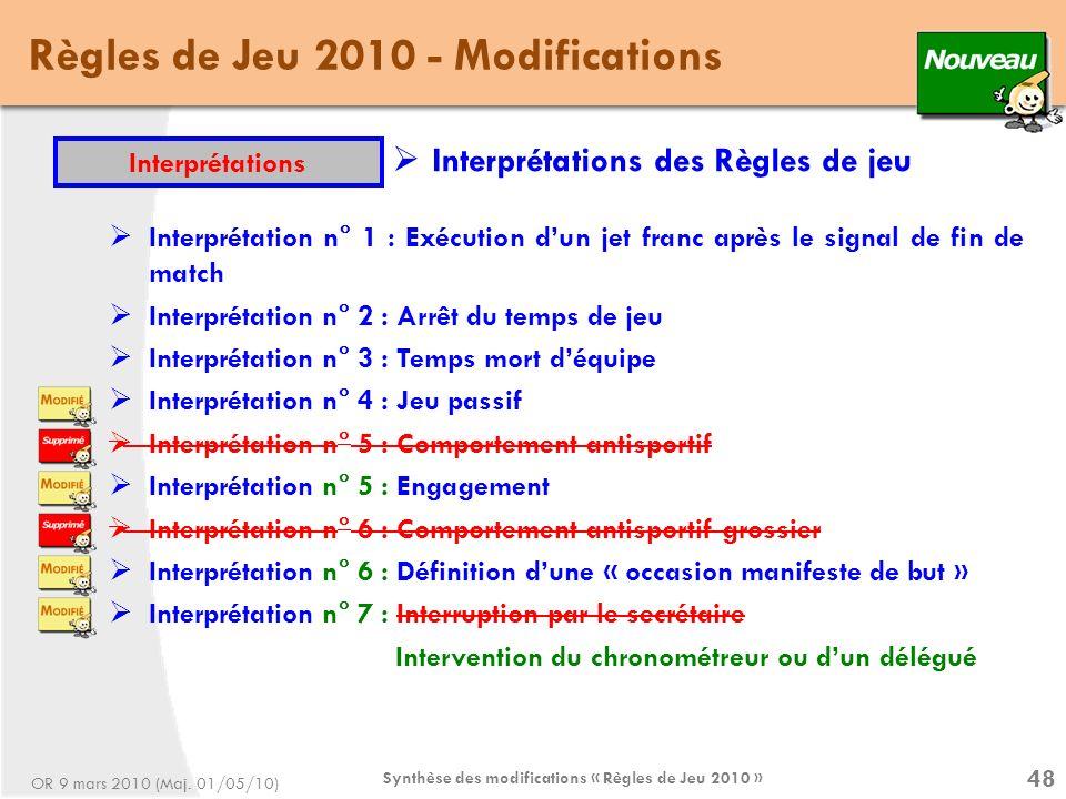 Synthèse des modifications « Règles de Jeu 2010 »