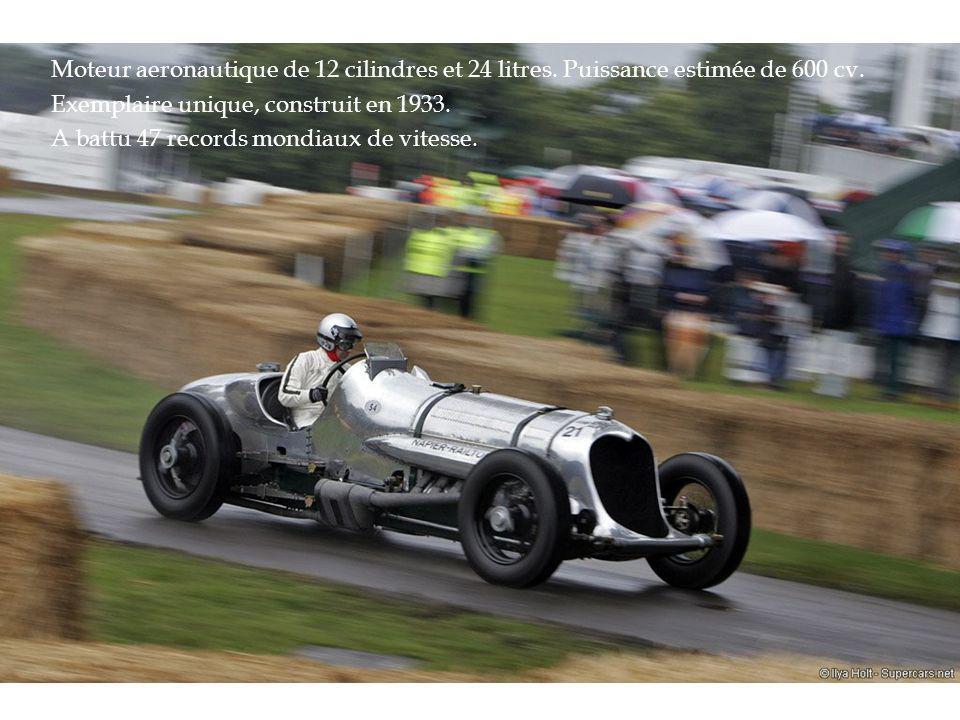 Moteur aeronautique de 12 cilindres et 24 litres