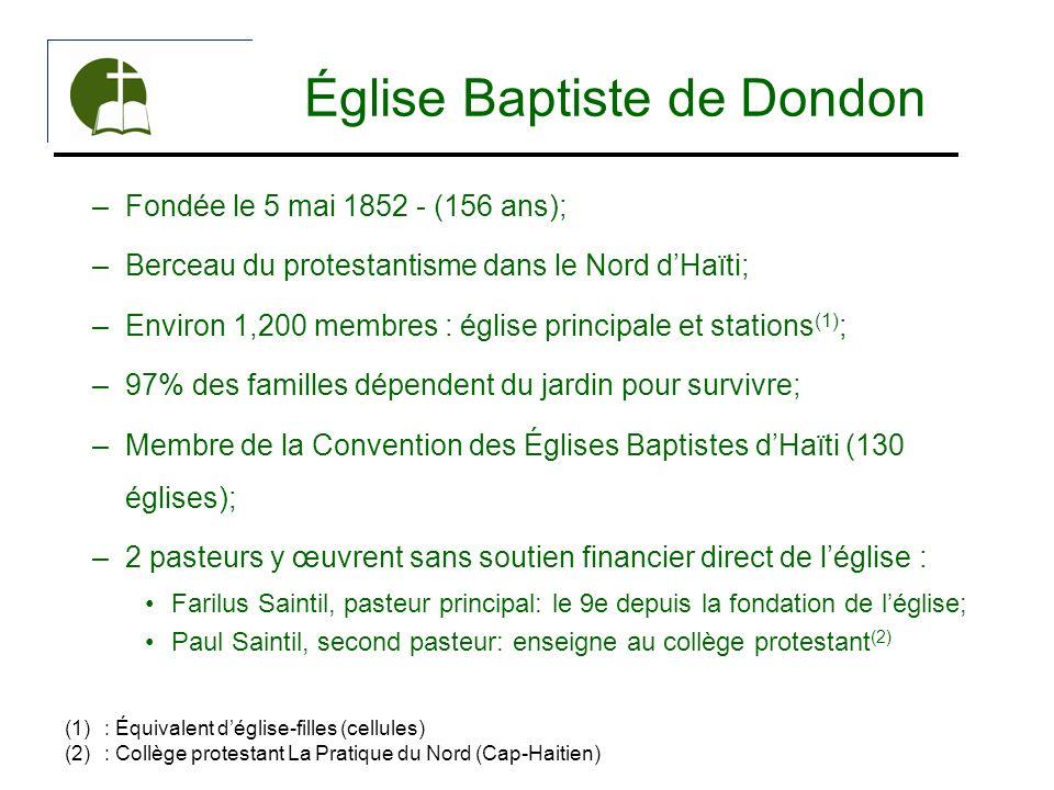 Église Baptiste de Dondon