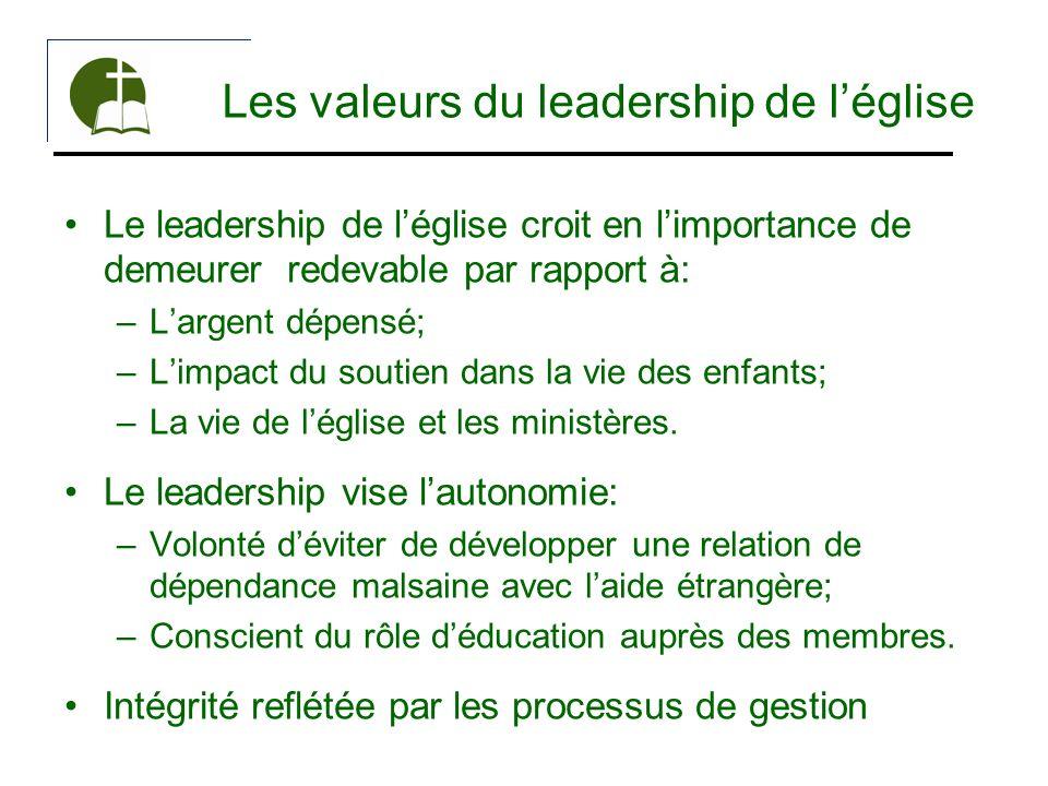Les valeurs du leadership de l'église