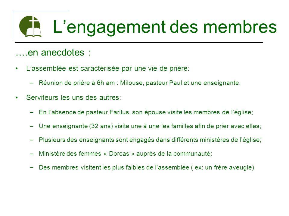 L'engagement des membres