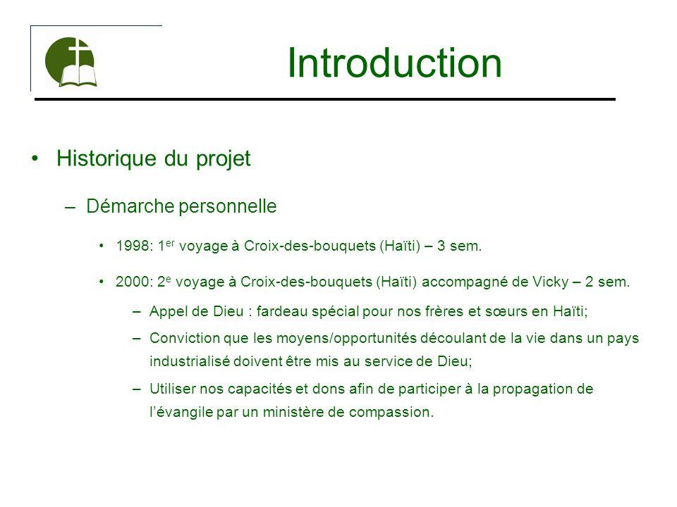 Introduction Historique du projet Démarche personnelle