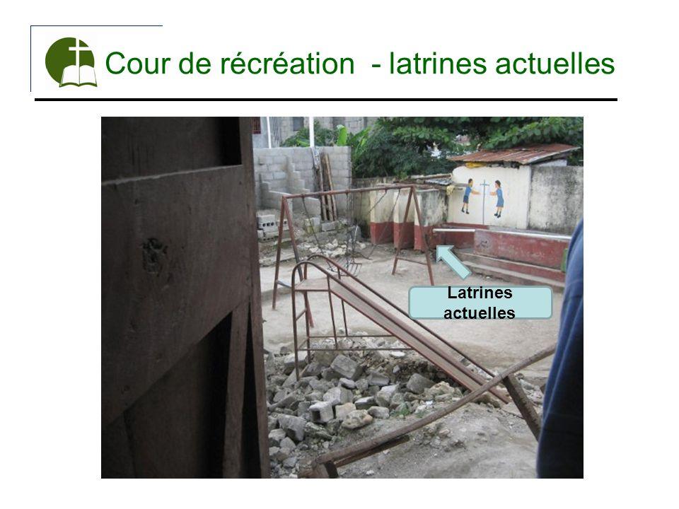 Cour de récréation - latrines actuelles
