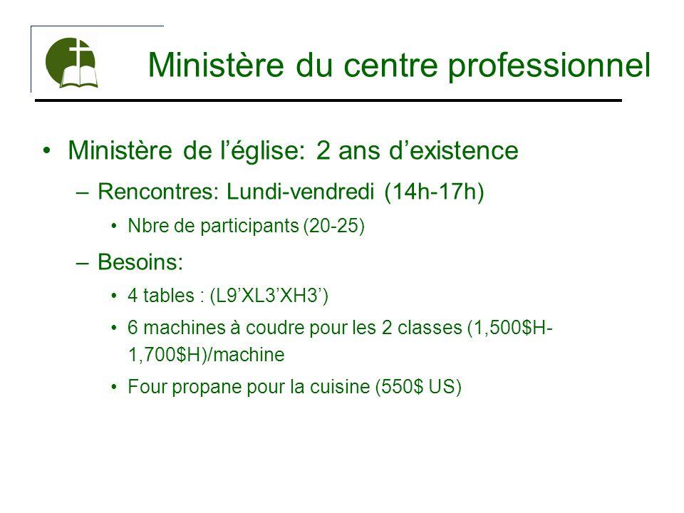 Ministère du centre professionnel