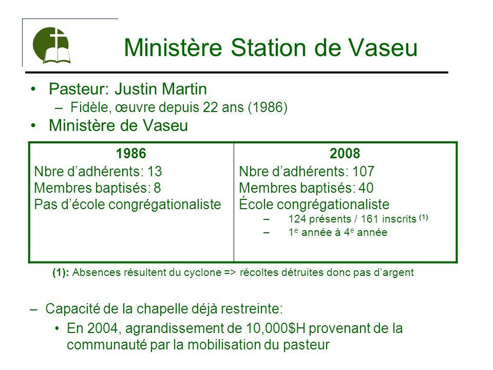 Ministère Station de Vaseu