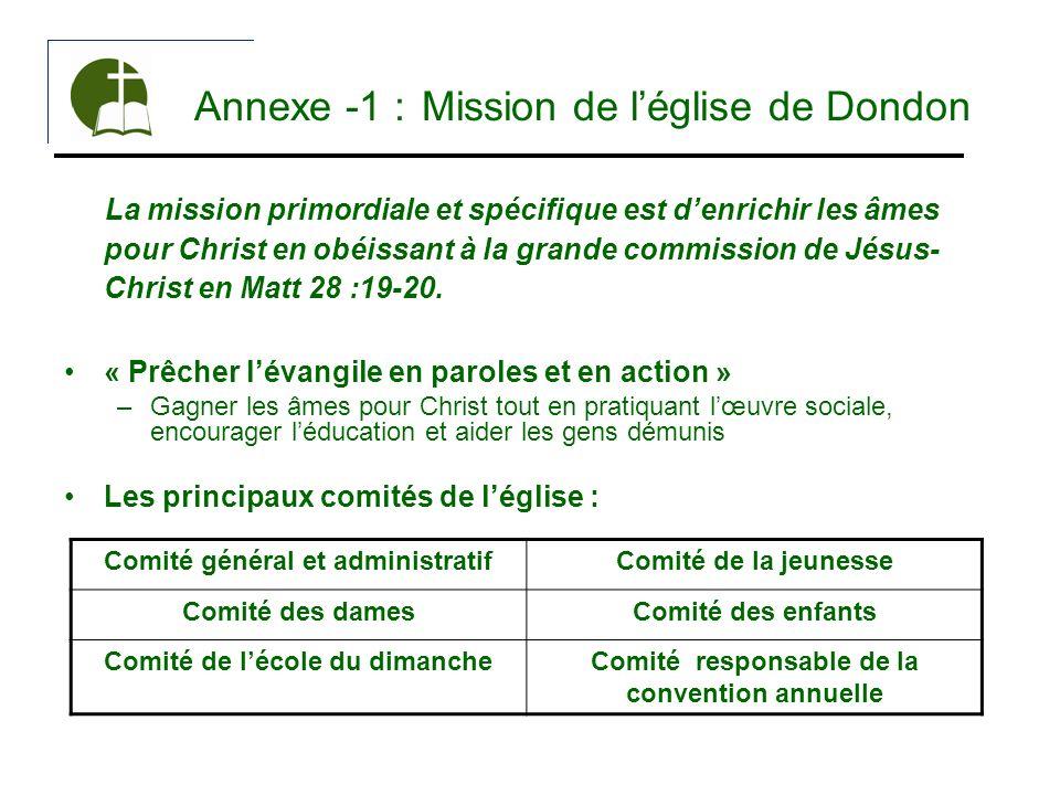 Annexe -1 : Mission de l'église de Dondon