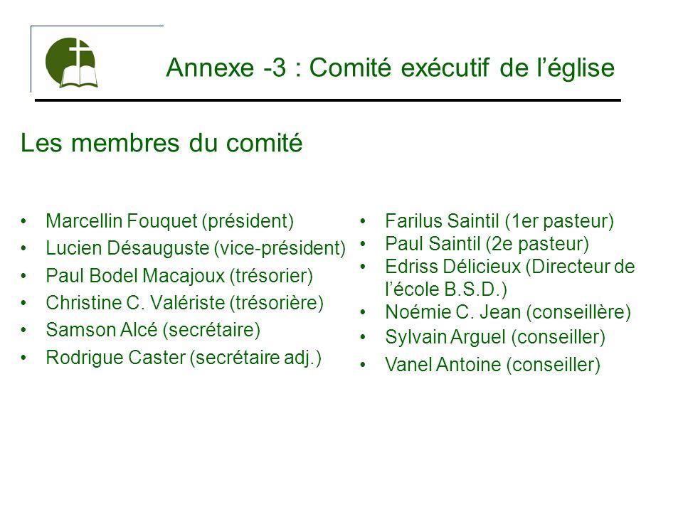 Annexe -3 : Comité exécutif de l'église