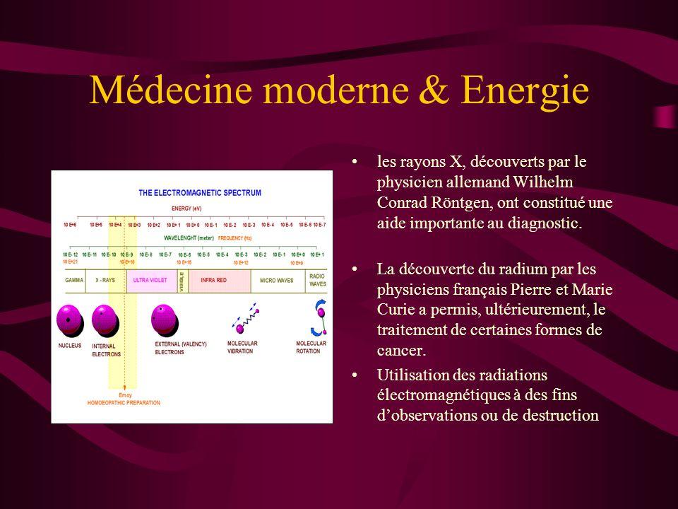 Médecine moderne & Energie