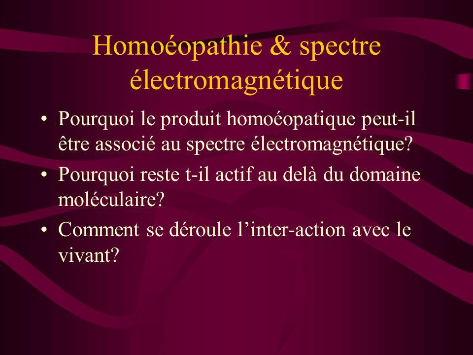 Homoéopathie & spectre électromagnétique