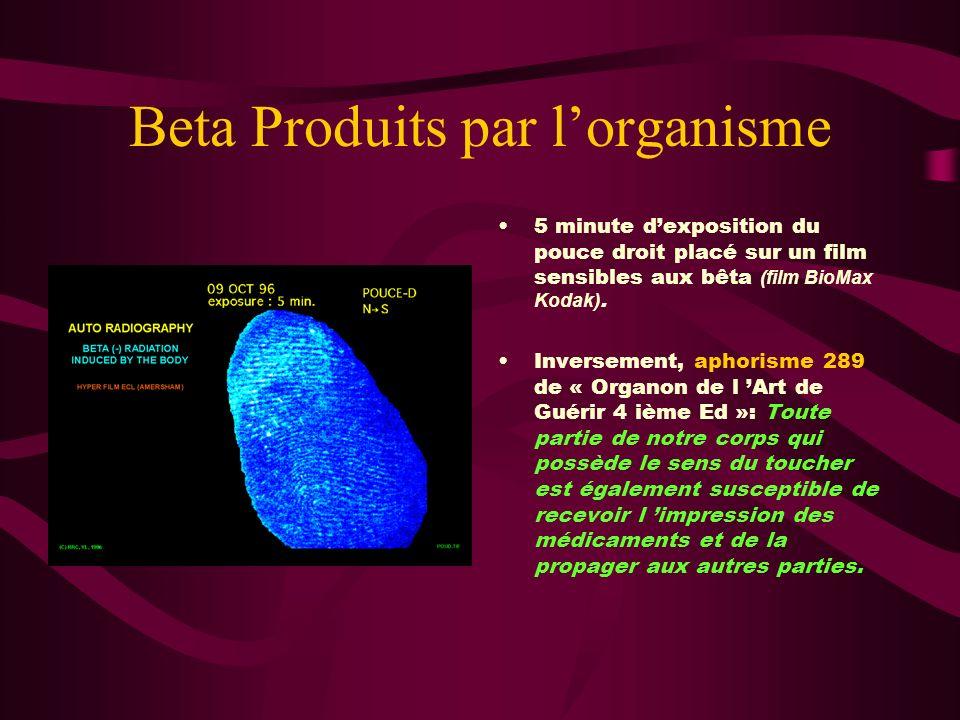 Beta Produits par l'organisme